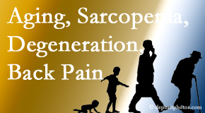 Vancouver Disc Centers relieves a lot of back pain and sees a lot of related sarcopenia and back muscle degeneration.