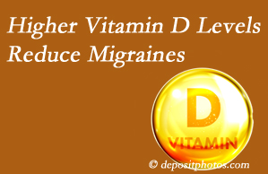 Vancouver Disc Centers shares a new study that higher Vitamin D levels may reduce migraine headache incidence.